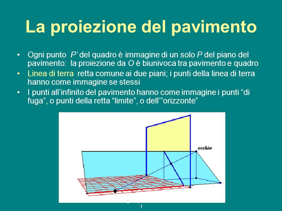 La proiezione del pavimento