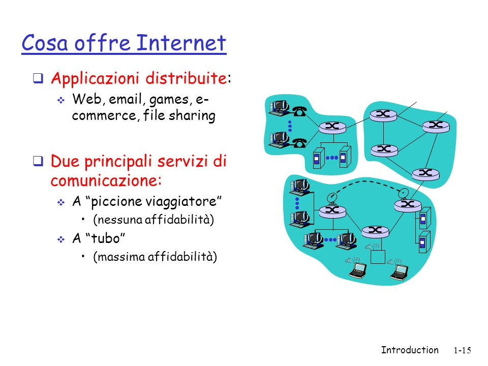 Cosa offre Internet Applicazioni distribuite: