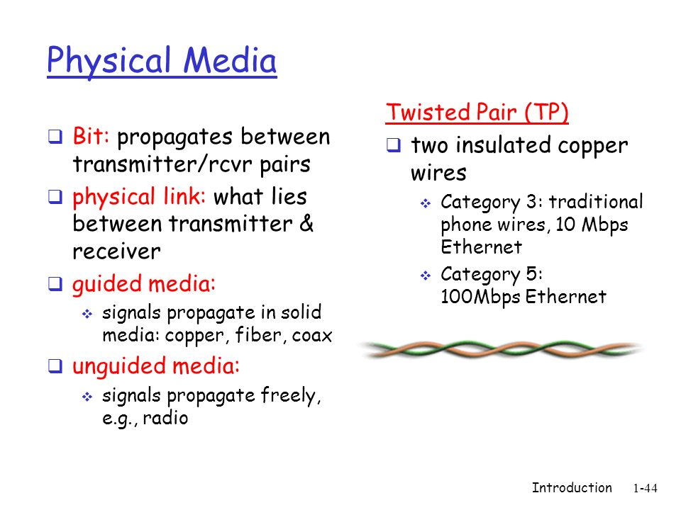Physical Media Twisted Pair (TP) two insulated copper wires