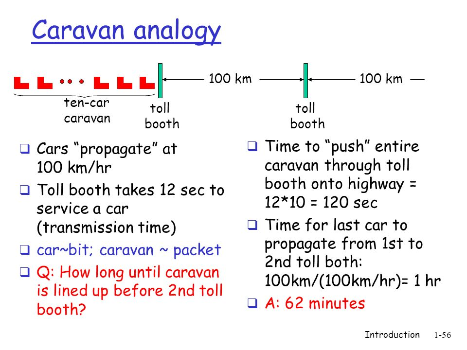 Caravan analogy toll. booth. toll. booth. 100 km. 100 km. ten-car. caravan. Cars propagate at 100 km/hr.