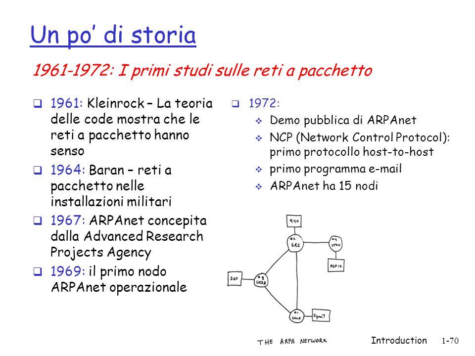 Un po' di storia 1961-1972: I primi studi sulle reti a pacchetto