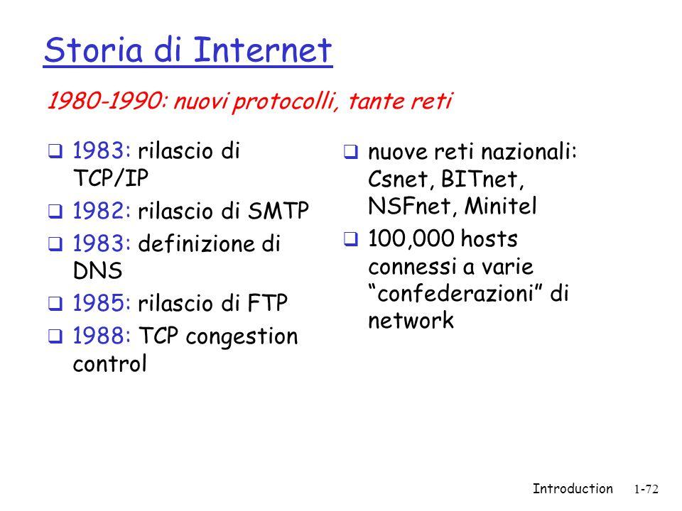 Storia di Internet 1980-1990: nuovi protocolli, tante reti