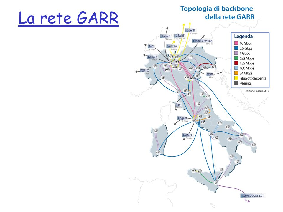 La rete GARR Introduction