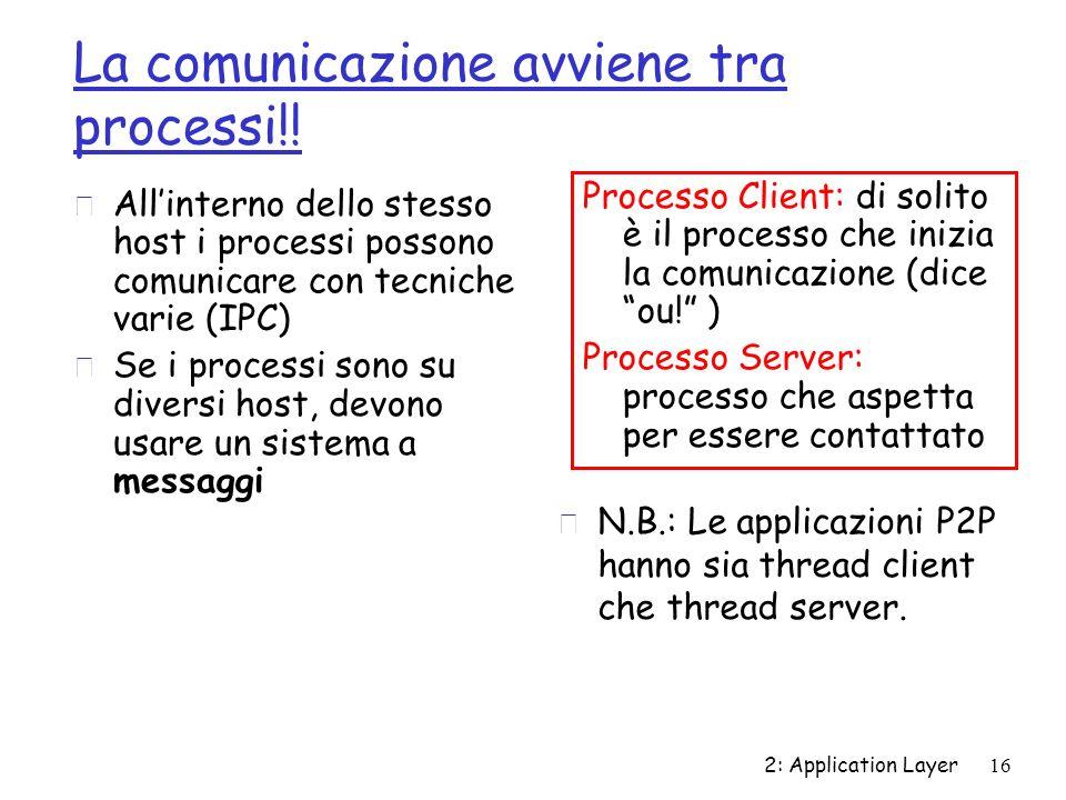 La comunicazione avviene tra processi!!