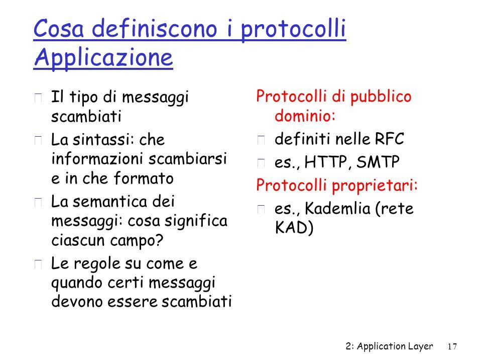 Cosa definiscono i protocolli Applicazione