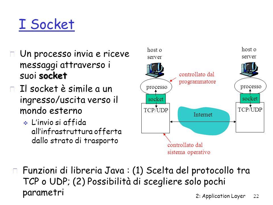 I Socket Un processo invia e riceve messaggi attraverso i suoi socket
