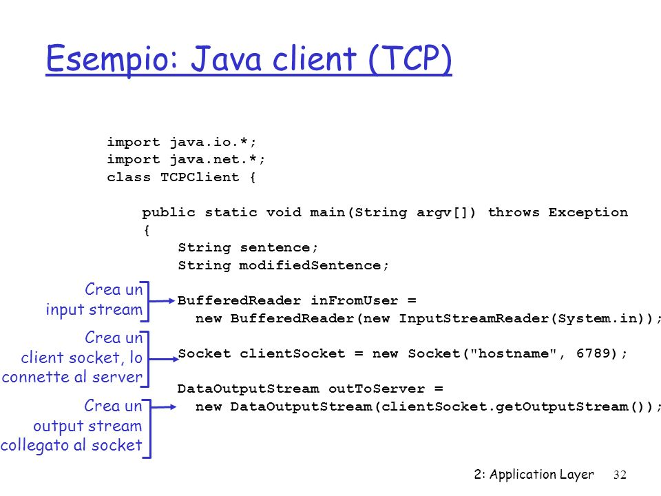 Esempio: Java client (TCP)
