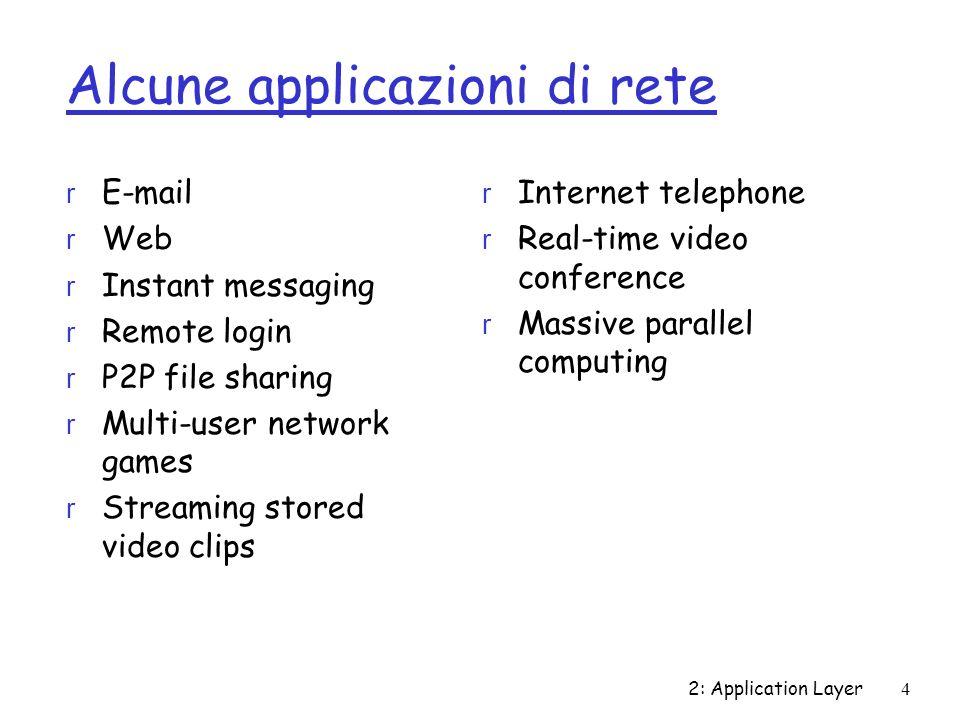 Alcune applicazioni di rete