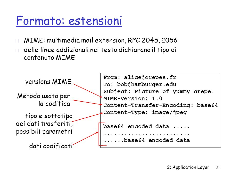 Formato: estensioni MIME: multimedia mail extension, RFC 2045, 2056