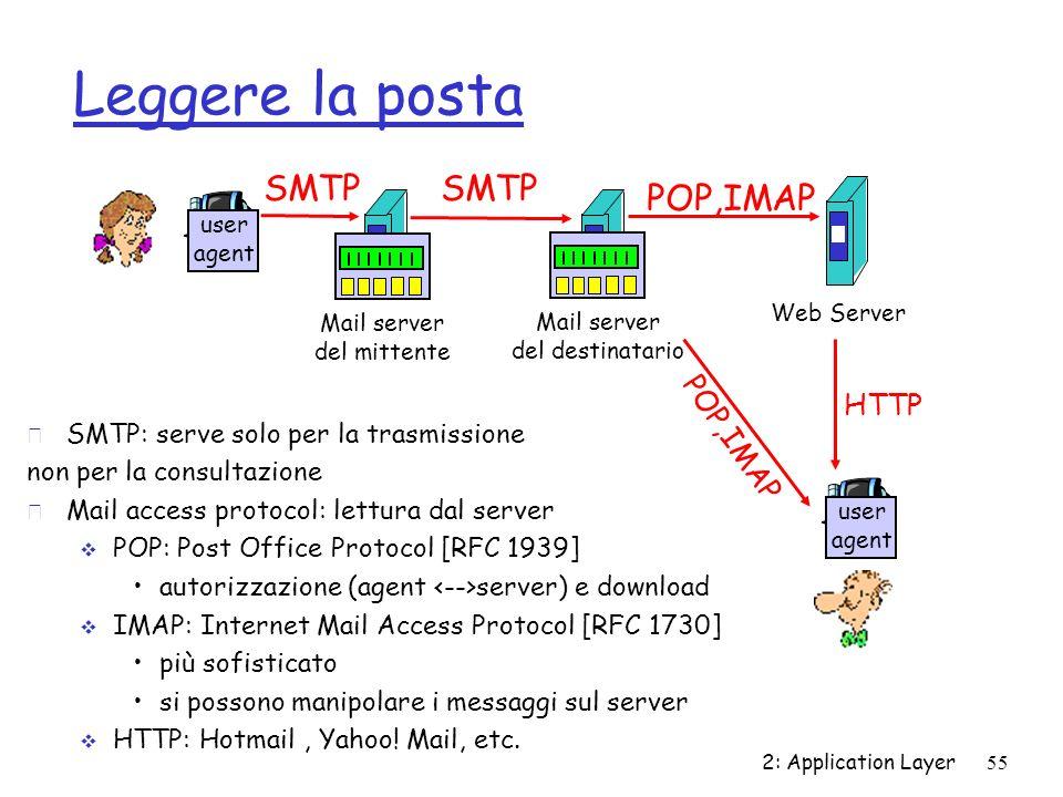 Mail server del mittente