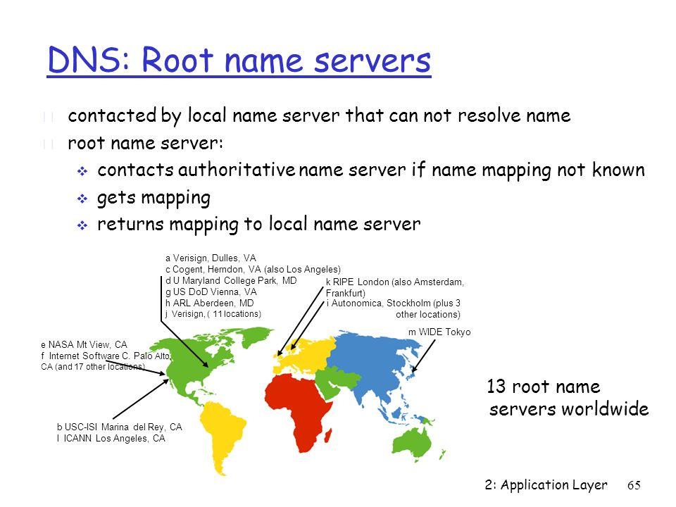 DNS: Root name serverscontacted by local name server that can not resolve name. root name server:
