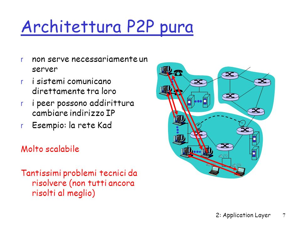 Architettura P2P pura non serve necessariamente un server