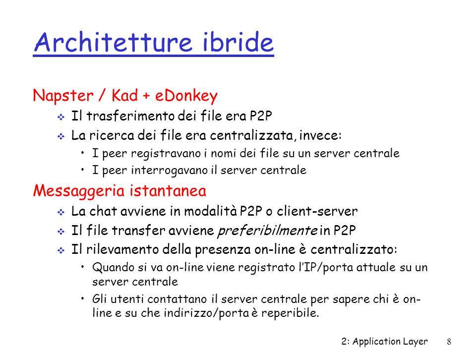 Architetture ibride Napster / Kad + eDonkey Messaggeria istantanea