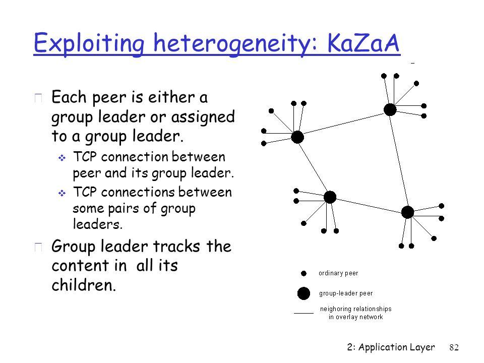 Exploiting heterogeneity: KaZaA