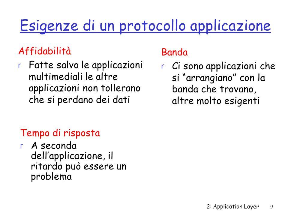 Esigenze di un protocollo applicazione
