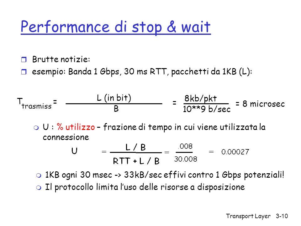 Performance di stop & wait