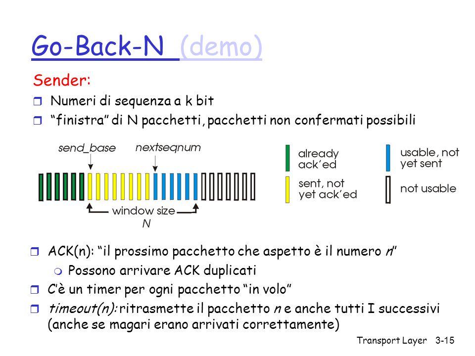 Go-Back-N (demo) Sender: Numeri di sequenza a k bit