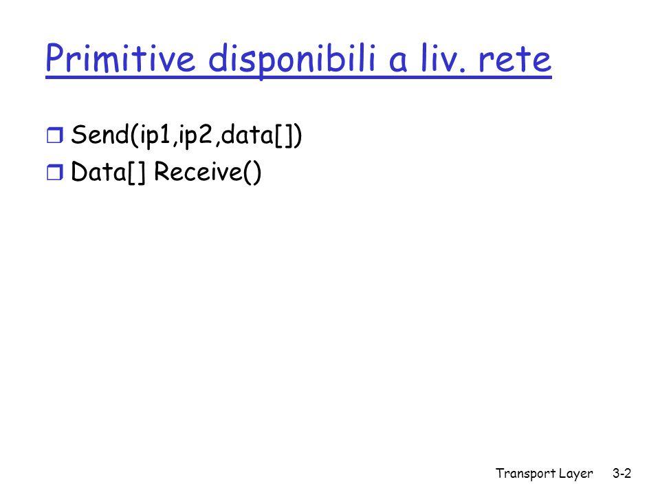 Primitive disponibili a liv. rete