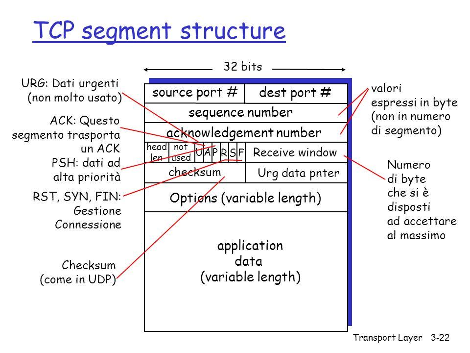 TCP segment structure source port # dest port # application data