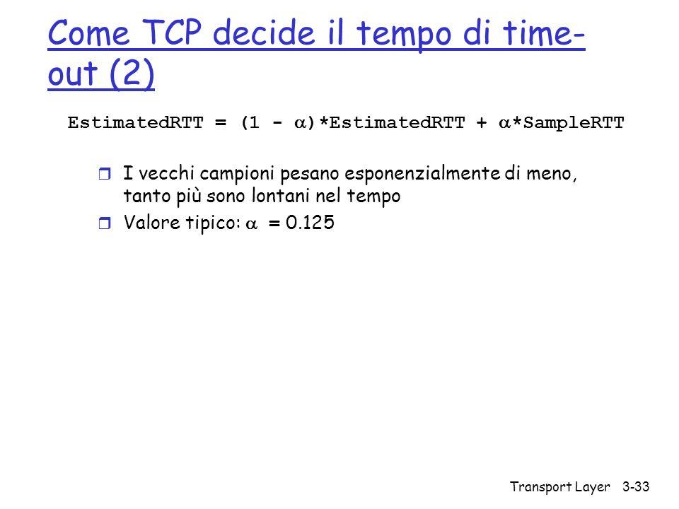 Come TCP decide il tempo di time-out (2)