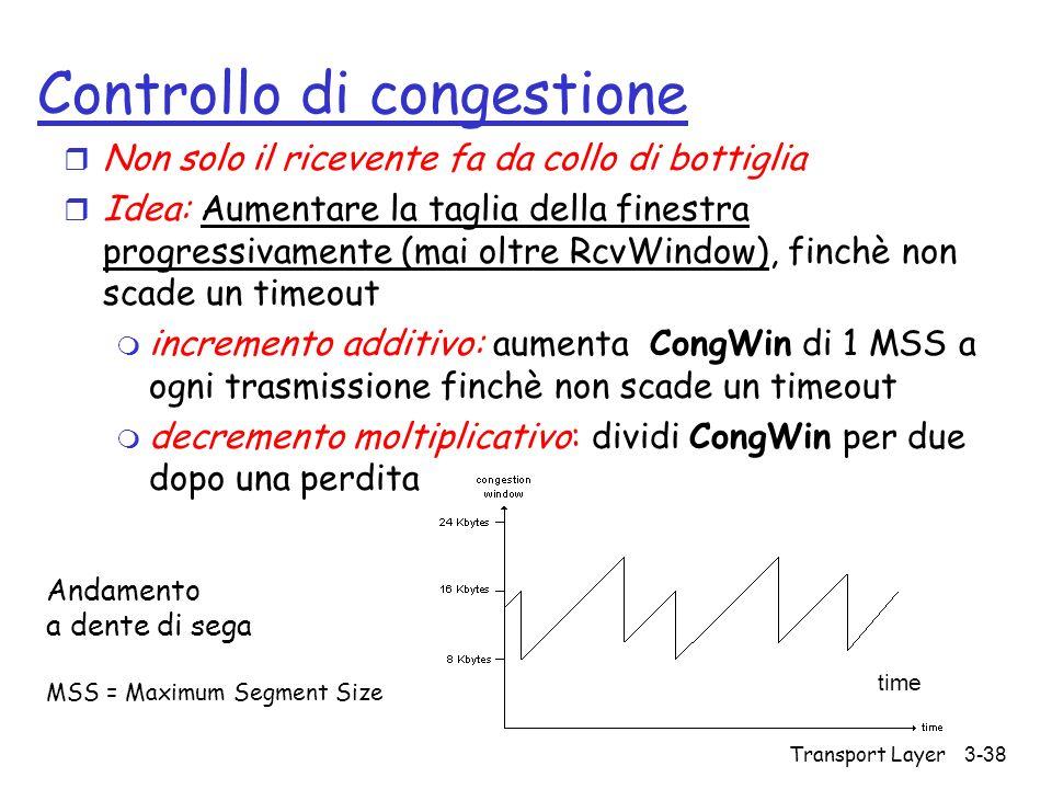 Controllo di congestione