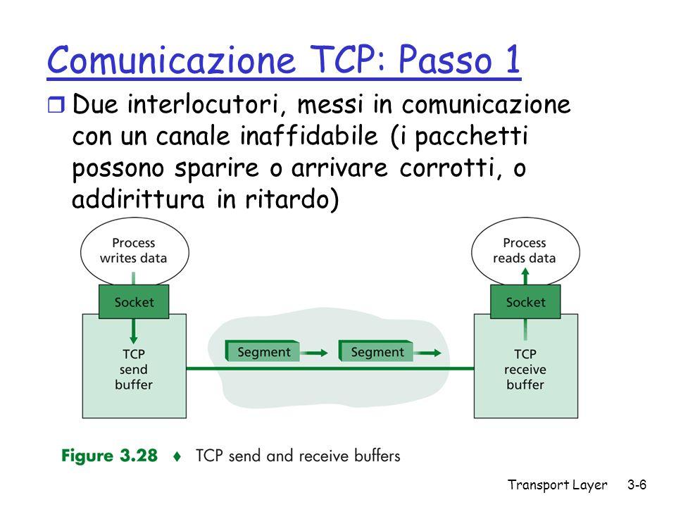 Comunicazione TCP: Passo 1