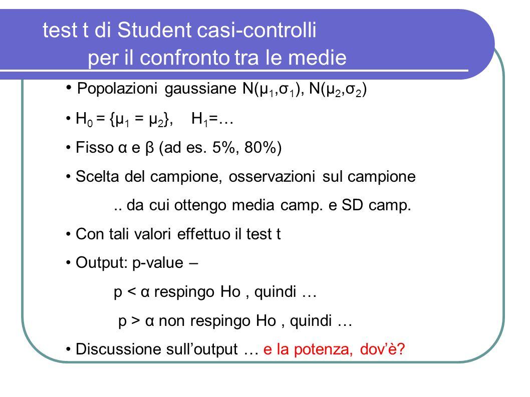 test t di Student casi-controlli per il confronto tra le medie