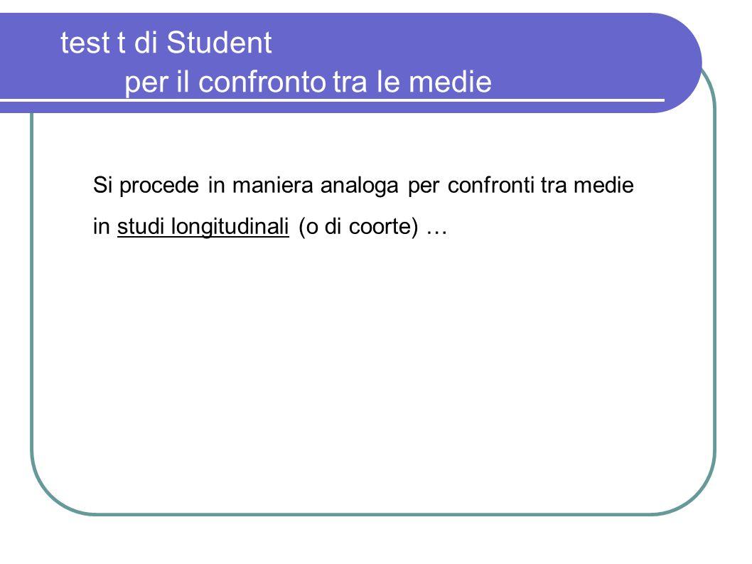 test t di Student per il confronto tra le medie