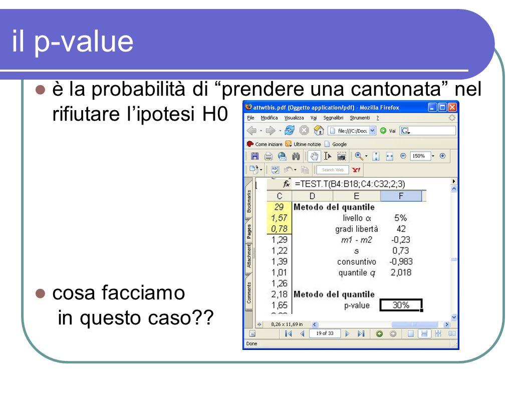 il p-value è la probabilità di prendere una cantonata nel rifiutare l'ipotesi H0.