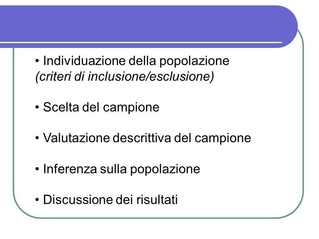 Individuazione della popolazione (criteri di inclusione/esclusione)