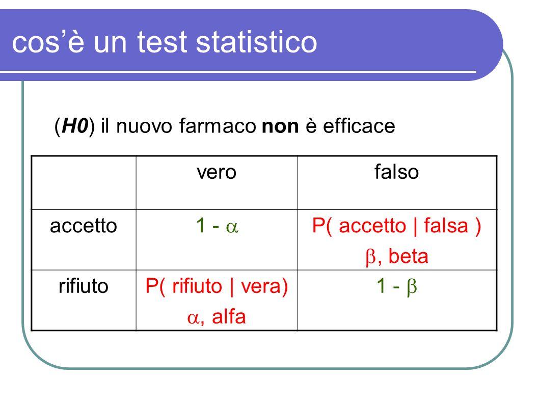 cos'è un test statistico