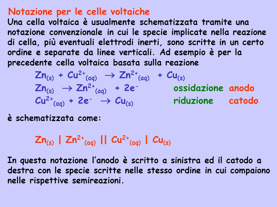 Notazione per le celle voltaiche