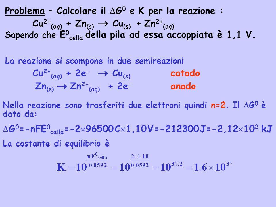 Problema – Calcolare il DG0 e K per la reazione :