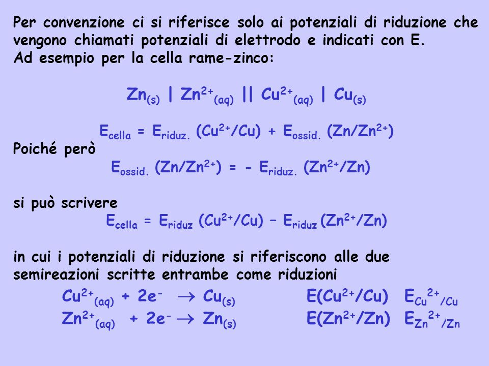 Zn(s) | Zn2+(aq) || Cu2+(aq) | Cu(s)