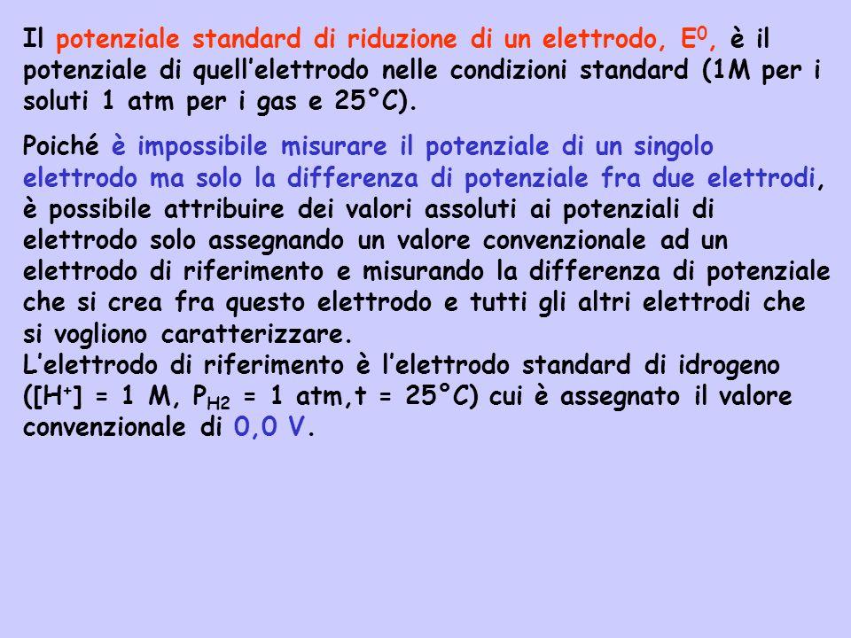 Il potenziale standard di riduzione di un elettrodo, E0, è il potenziale di quell'elettrodo nelle condizioni standard (1M per i soluti 1 atm per i gas e 25°C).