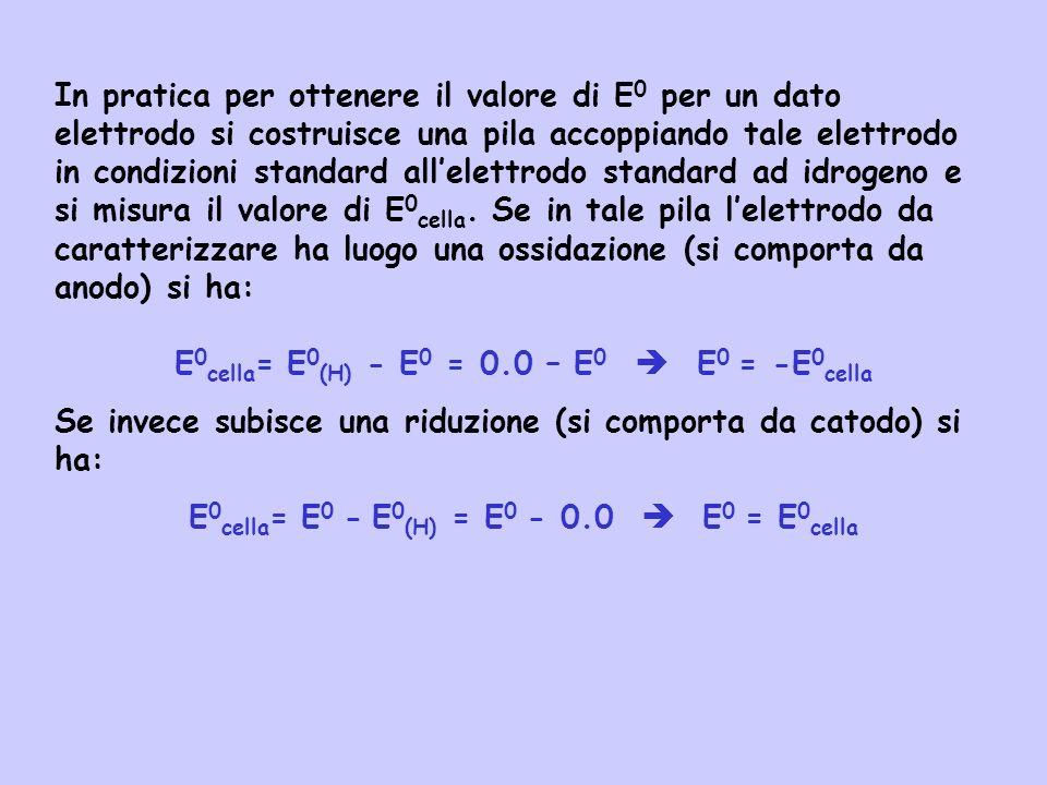 E0cella= E0(H) - E0 = 0.0 – E0  E0 = -E0cella