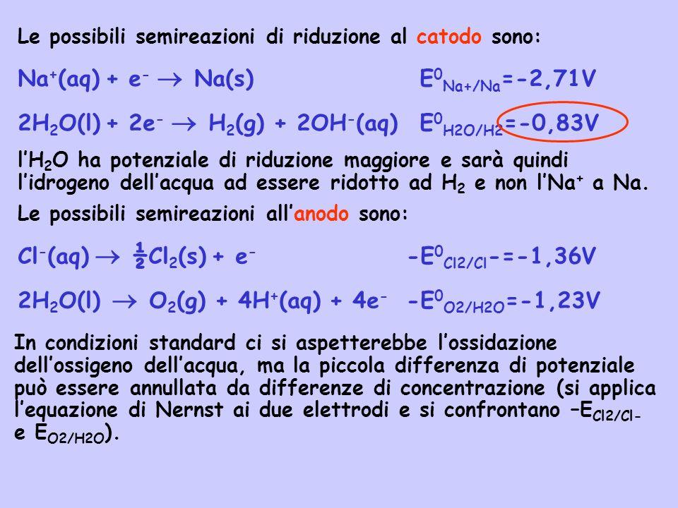 Na+(aq) + e-  Na(s) E0Na+/Na=-2,71V