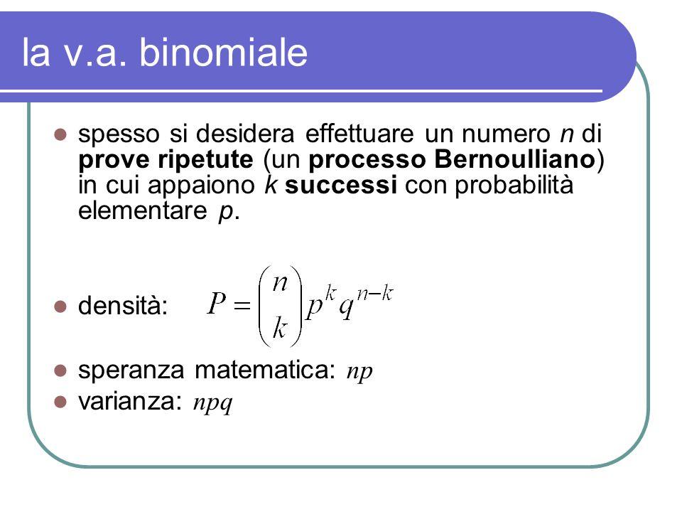 la v.a. binomiale