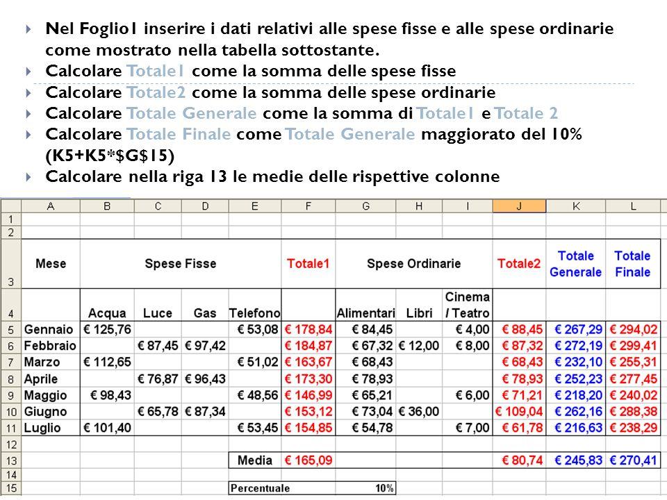 Nel Foglio1 inserire i dati relativi alle spese fisse e alle spese ordinarie come mostrato nella tabella sottostante.