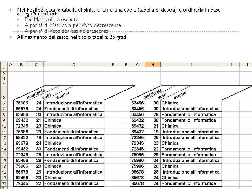 Nel Foglio2, data la tabella di sinistra farne una copia (tabella di destra) e ordinarla in base ai seguenti criteri: