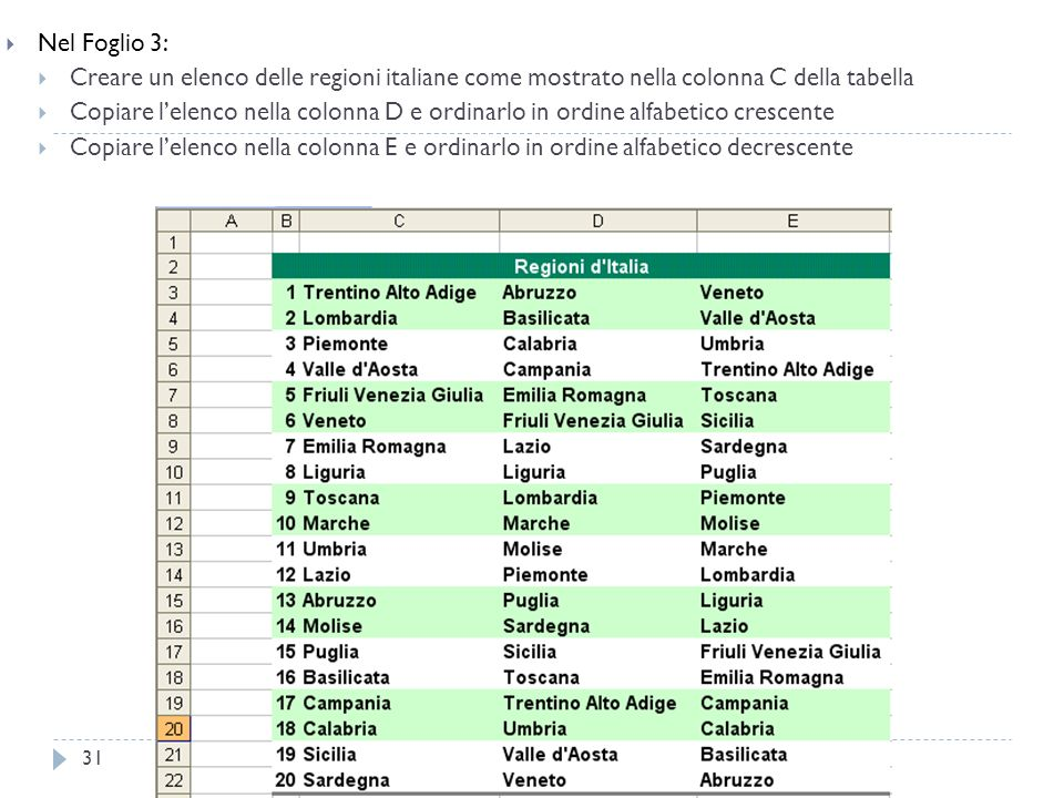 Nel Foglio 3: Creare un elenco delle regioni italiane come mostrato nella colonna C della tabella.