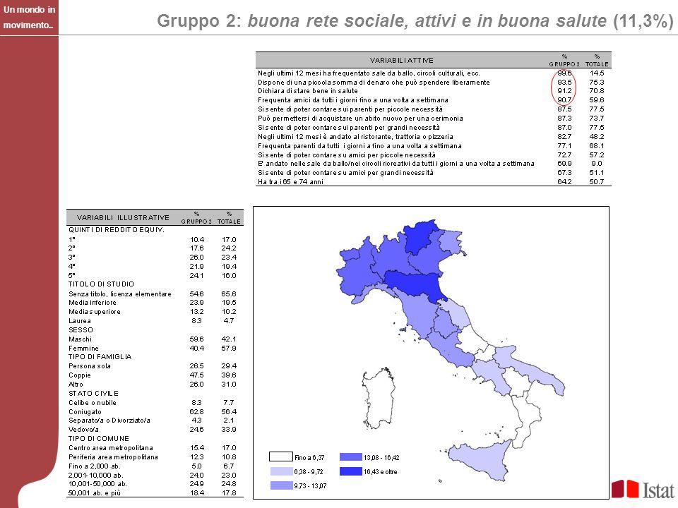 Gruppo 2: buona rete sociale, attivi e in buona salute (11,3%)