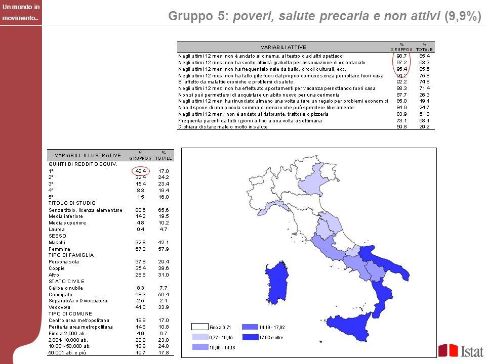 Gruppo 5: poveri, salute precaria e non attivi (9,9%)