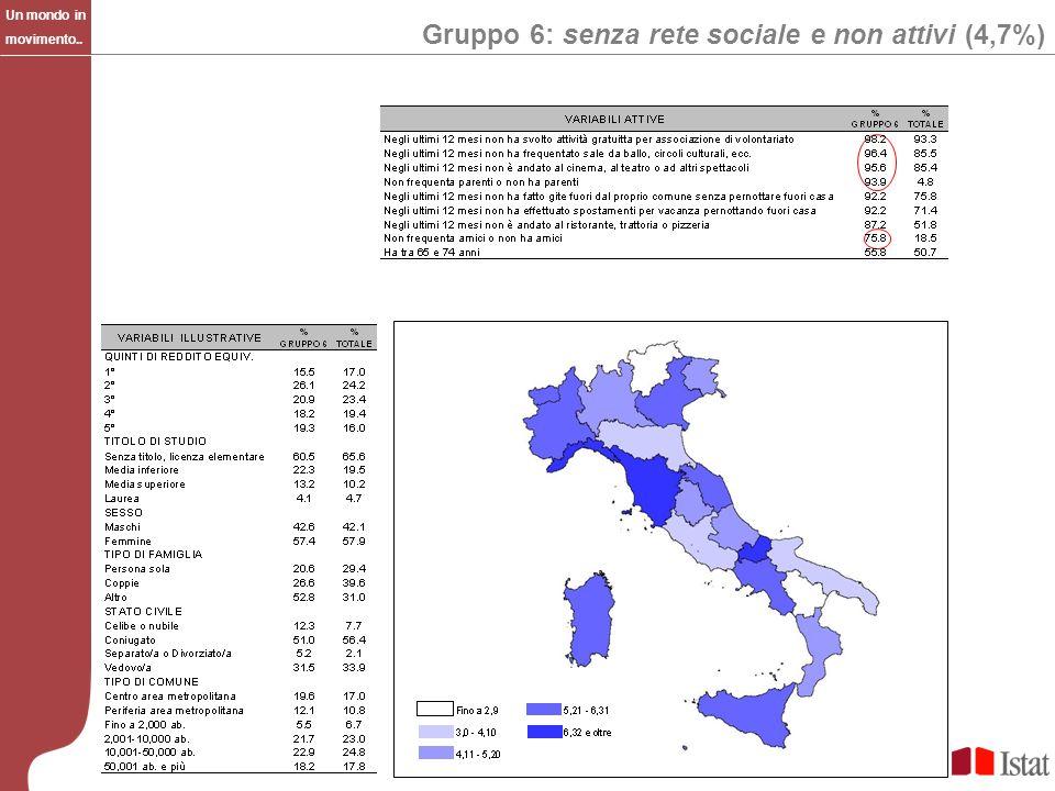 Gruppo 6: senza rete sociale e non attivi (4,7%)