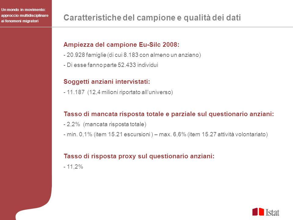 Caratteristiche del campione e qualità dei dati