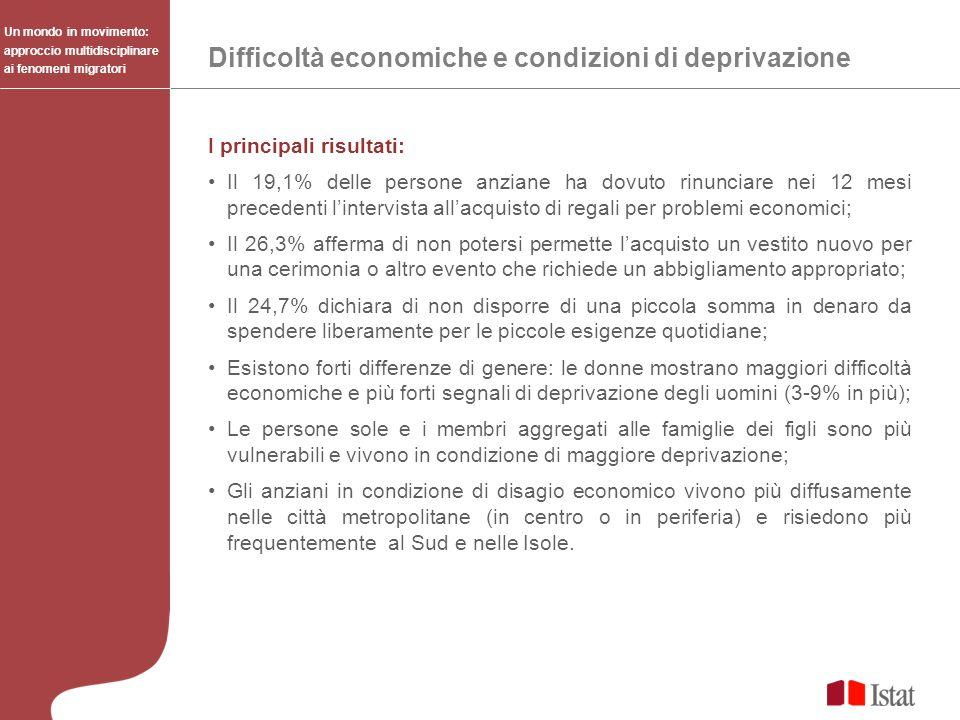 Difficoltà economiche e condizioni di deprivazione