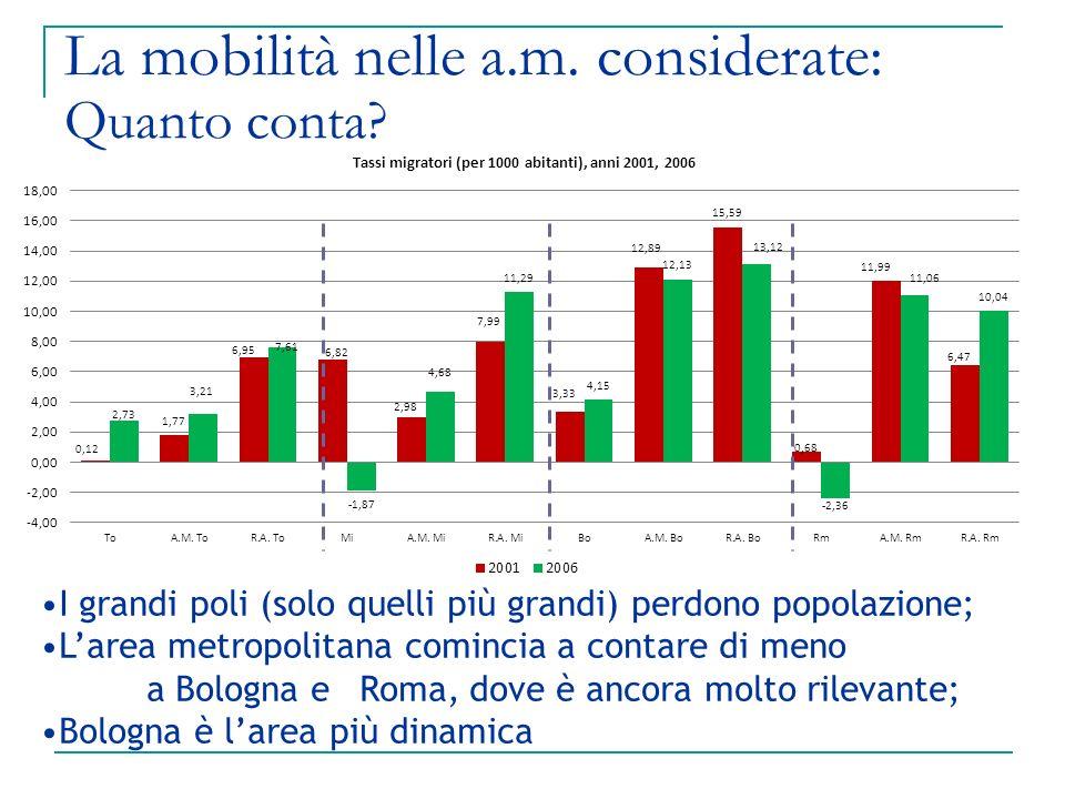 La mobilità nelle a.m. considerate: Quanto conta