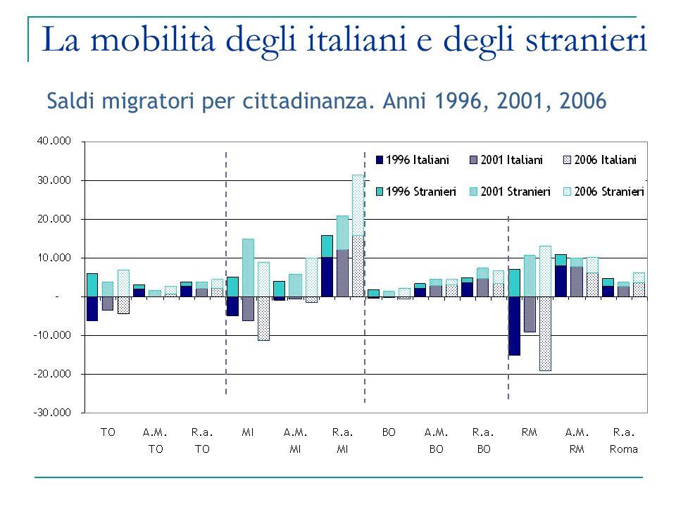 Saldi migratori per cittadinanza. Anni 1996, 2001, 2006