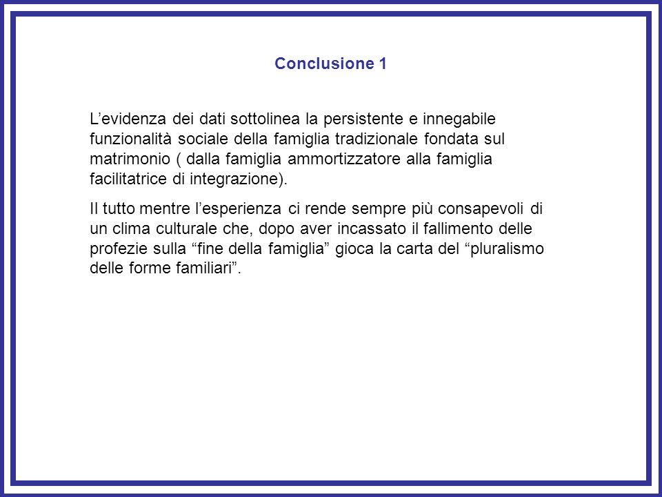 Conclusione 1