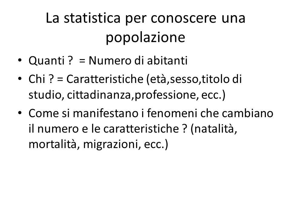 La statistica per conoscere una popolazione
